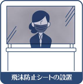 飛沫防止シートの設置